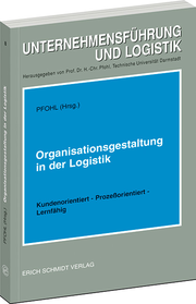 Organisationsgestaltung in der Logistik