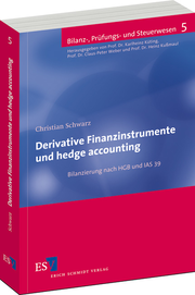Derivative Finanzinstrumente und hedge accounting