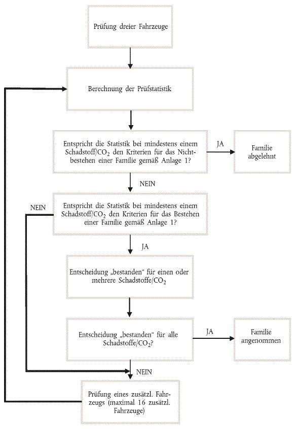 Ungewöhnlich Beispielzusammenfassung Für Einen Frischeren Java ...